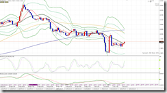 L_GBPAUD1002_H1sell1