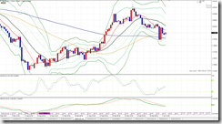L_GBPAUD1002_H4sell1