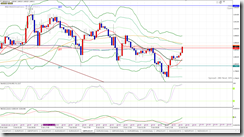 L_GBPAUD1012_H1sell2