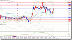 L_GBPAUD1030_H1sell6