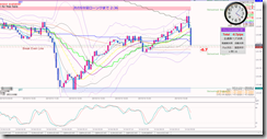 O_EURJPY1014_M5sell5