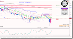 O_EURJPY1027_M5sell1