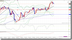 O_GBPJPY1012_H1sell1