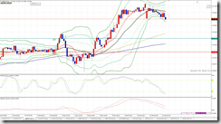 O_GBPJPY1012_M15sell1