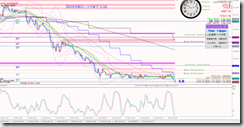 O_GBPJPY1014_M5sell2