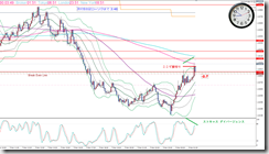 L_EURAUD1106_M5sell2