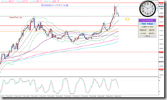 L_EURAUD1118_M5sell5