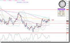 L_EURAUD1119_M5sell1