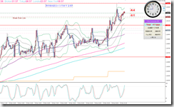 L_EURAUD1120_M5sell11