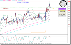L_EURAUD1120_M5sell1