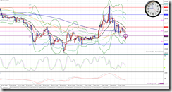 O_GBPJPY1105_H1sell1