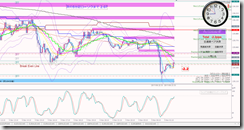 O_GBPJPY1105_M5sell1