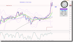 O_GBPJPY1111_M5sell5