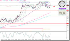 L_EURAUD1202_M5sell2