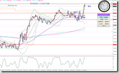 L_EURAUD1215_M5sell3