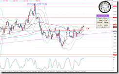 L_EURAUD1217_M5sell1