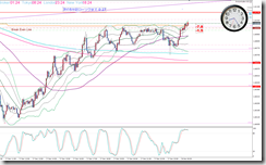 L_EURAUD1218_M5sell11