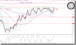 L_EURAUD1218_M5sell1