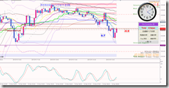 O_GBPJPY1210_M5sell5